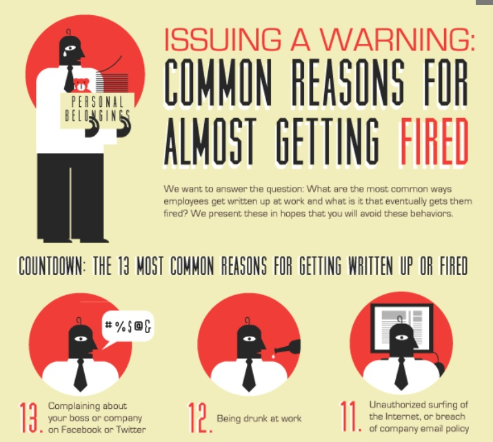 being fired and common reasons - Getting Fired How To Avoid Getting Fired From Your Job