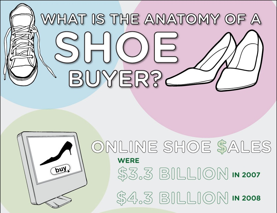 shoe buyer anatomy