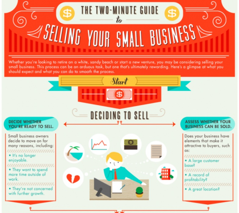 guide to selling a business