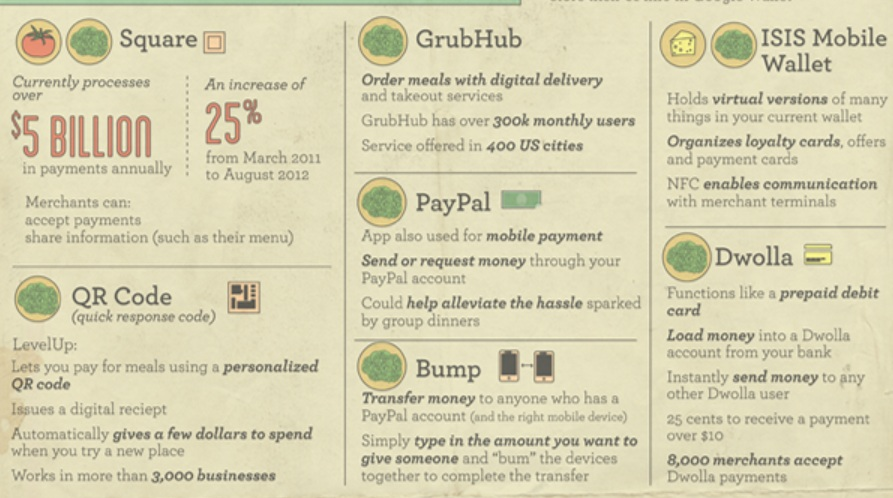 payment options for mobile
