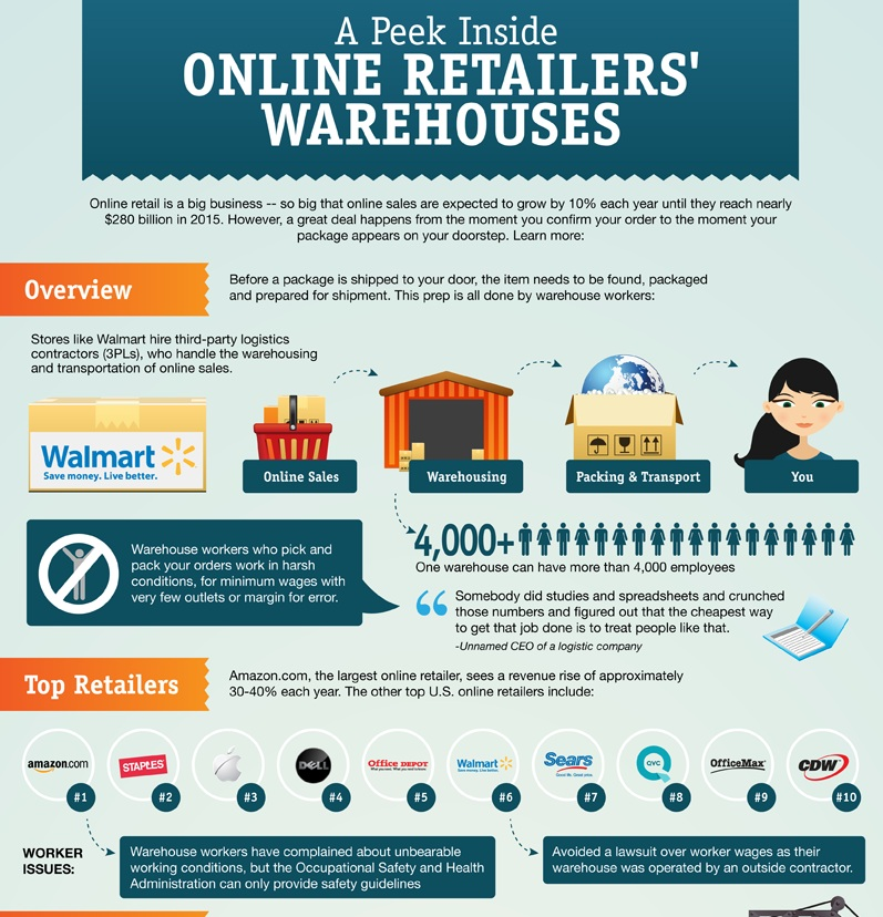 warehouse for online retailers